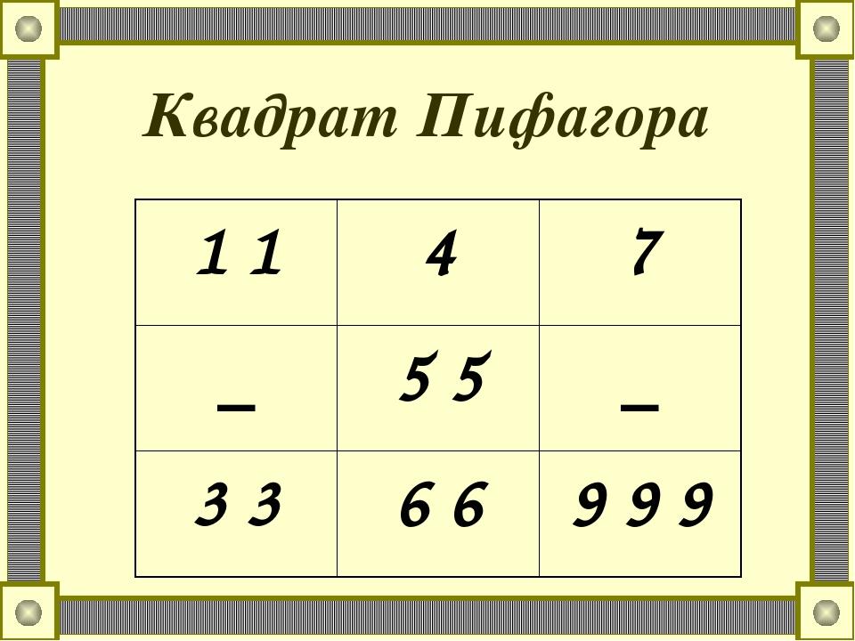квадрат пифагора в нумерологии. обучение нумерологии дистанционно курсы онлайн по нумерологии дата рождения